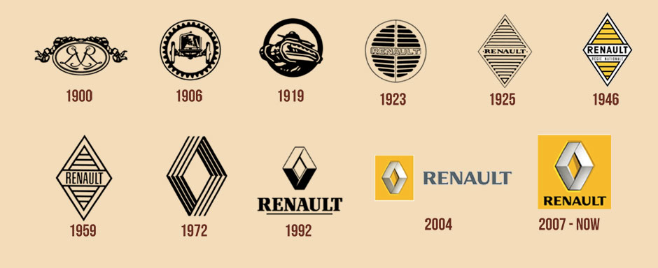 Logo Rennes Graphiste
